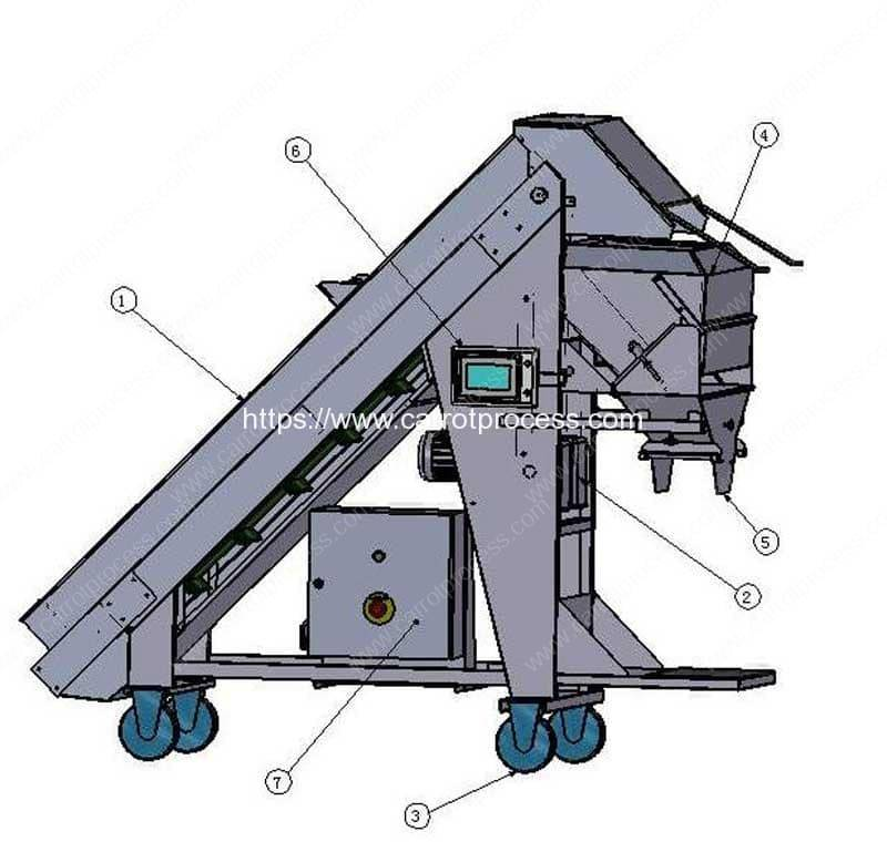 Automatic-Carrot-Weighting-Bag-Packing-Machine-General-Drawing