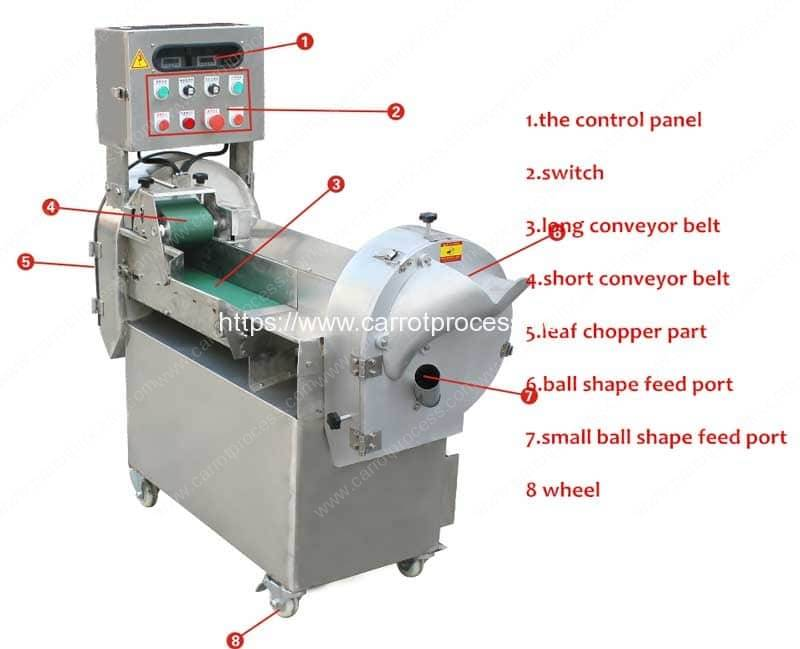 Multi-Function-Carrot-Vegetable-Fruit-Cutting-Dicing-Slicing-Machine-Structure-Drawing