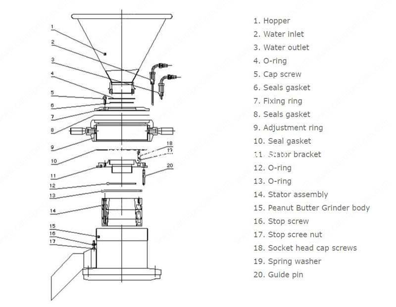 Carrot-Puree-Making-Mill-Structure-Introduction
